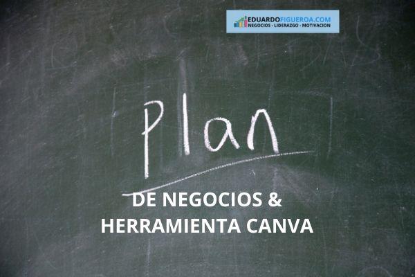 Protected: El plan de negocio y la herramienta Canva de negocios